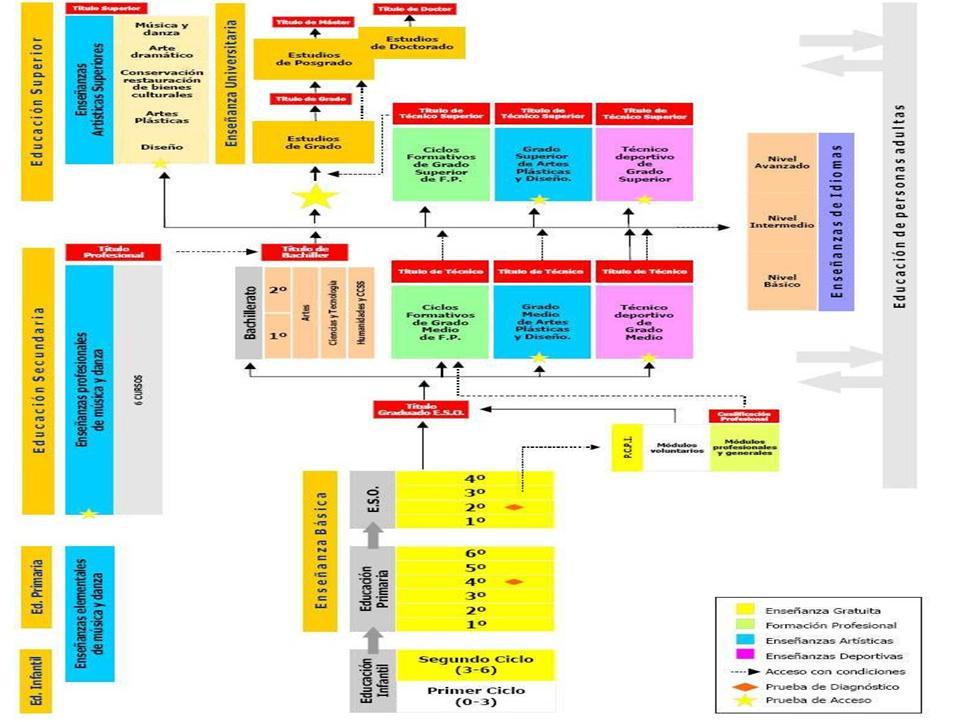 Orientación Educativa Día Del Libro: Orientación Vocacional 4º ESO -Orientacion Andujar