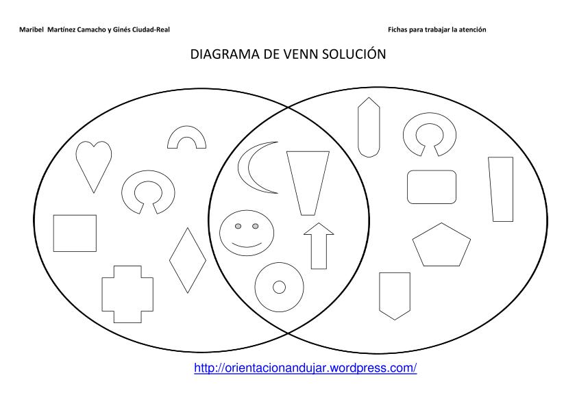 Clasifica las siguentes figuras geomtricas mediante un diagrama de clasifica las siguentes figuras geomtricas mediante un diagrama de venn orientacion andujar ccuart Images