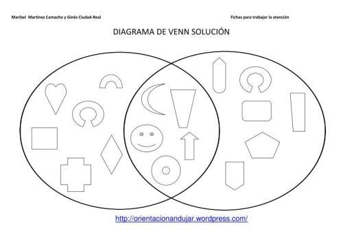 Clasifica las siguentes figuras geométricas mediante un diagrama de ...