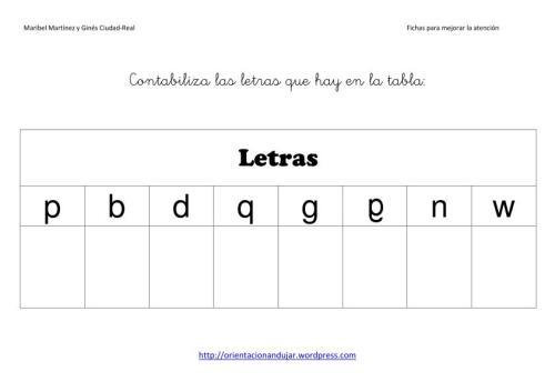 Materiales especialmente indicados para alumnos con Dislexia y ...