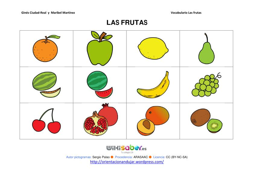 Pin Frutas Para Colorear Faciles Latino Photo picture to pinterest.